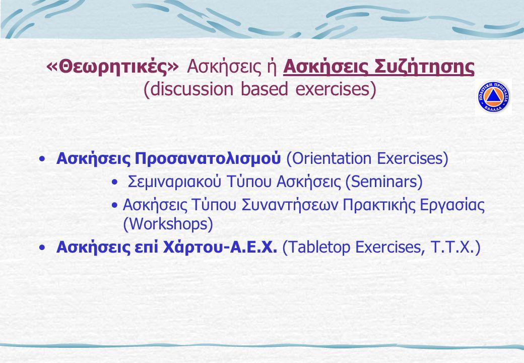 «Θεωρητικές» Ασκήσεις ή Ασκήσεις Συζήτησης (discussion based exercises)
