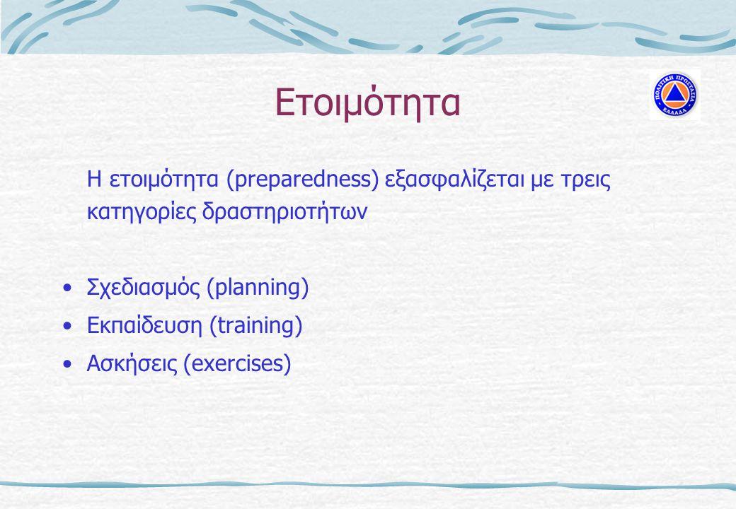 Ετοιμότητα Η ετοιμότητα (preparedness) εξασφαλίζεται με τρεις κατηγορίες δραστηριοτήτων. Σχεδιασμός (planning)