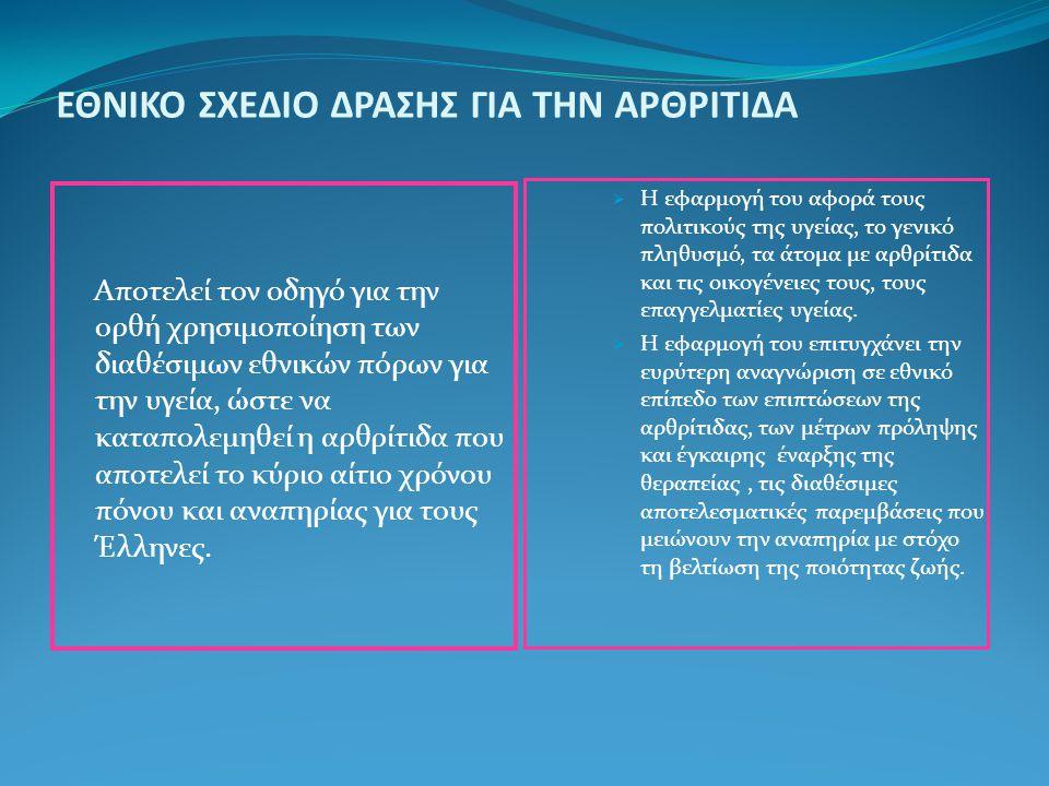 ΕΘΝΙΚΟ ΣΧΕΔΙΟ ΔΡΑΣΗΣ ΓΙΑ ΤΗΝ ΑΡΘΡΙΤΙΔΑ
