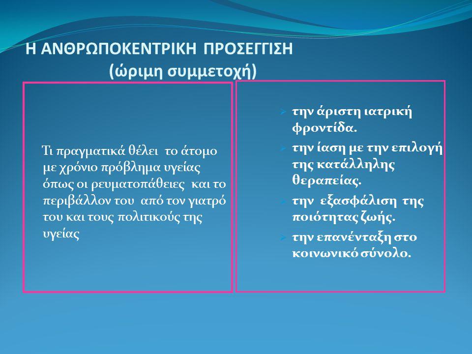 Η ΑΝΘΡΩΠΟΚΕΝΤΡΙΚΗ ΠΡΟΣΕΓΓΙΣΗ (ώριμη συμμετοχή)