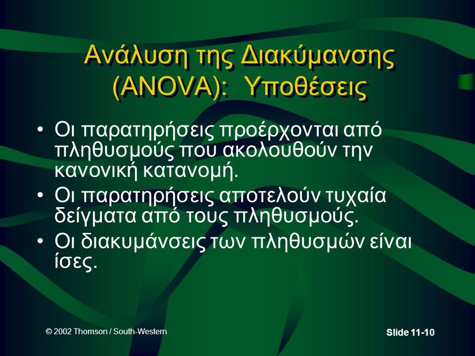 Ανάλυση της Διακύμανσης (ANOVA): Υποθέσεις