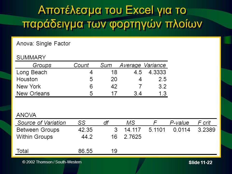 Αποτέλεσμα του Excel για το παράδειγμα των φορτηγών πλοίων