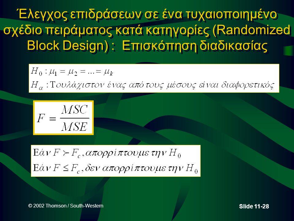 Έλεγχος επιδράσεων σε ένα τυχαιοποιημένο σχέδιο πειράματος κατά κατηγορίες (Randomized Block Design) : Επισκόπηση διαδικασίας
