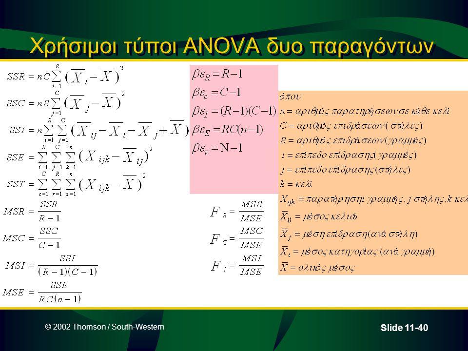 Χρήσιμοι τύποι ANOVA δυο παραγόντων