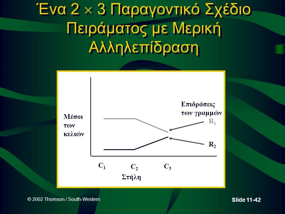 Ένα 2  3 Παραγοντικό Σχέδιο Πειράματος με Μερική Αλληλεπίδραση