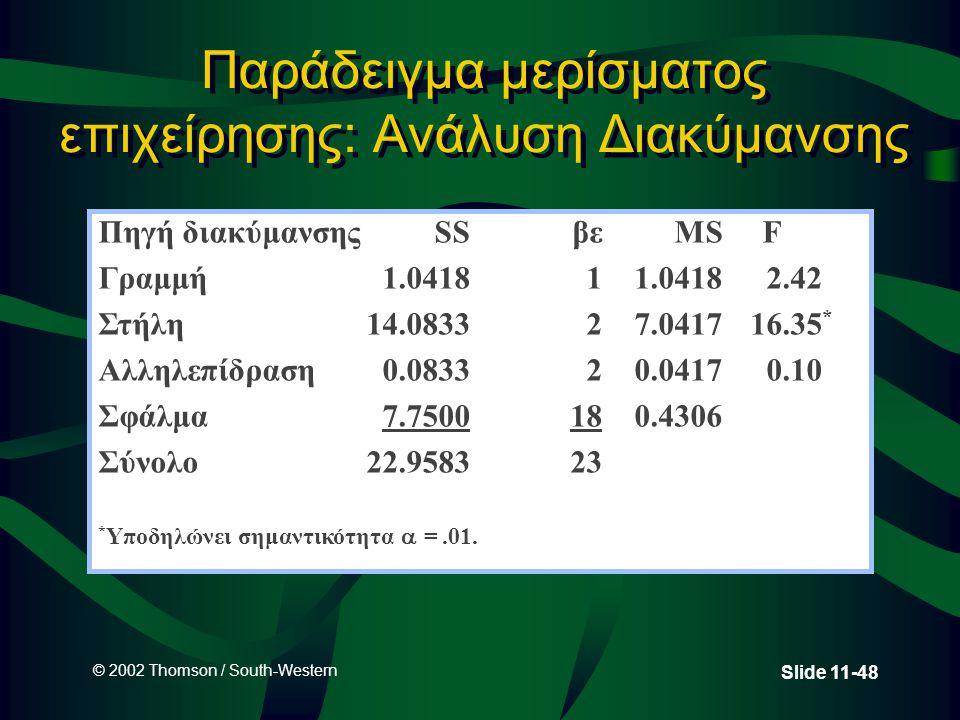 Παράδειγμα μερίσματος επιχείρησης: Ανάλυση Διακύμανσης