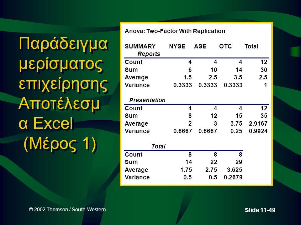 Παράδειγμα μερίσματος επιχείρησηςΑποτέλεσμα Excel (Μέρος 1)