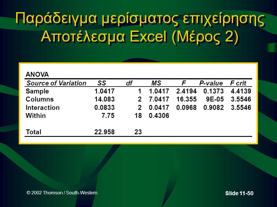 Παράδειγμα μερίσματος επιχείρησης Αποτέλεσμα Excel (Μέρος 2)