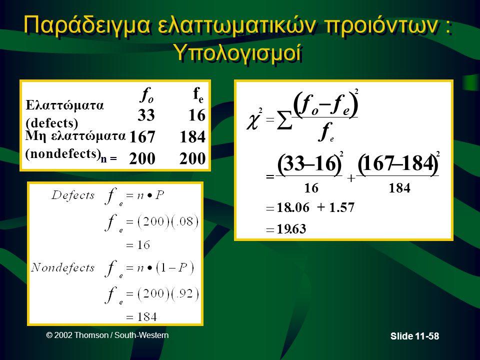 Παράδειγμα ελαττωματικών προιόντων : Υπολογισμοί