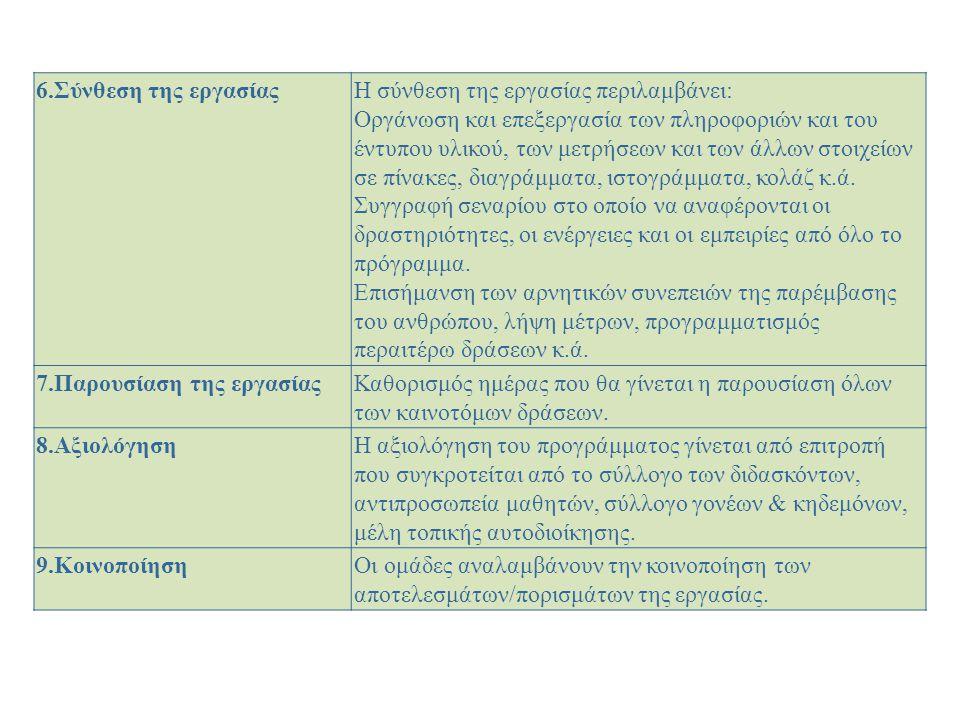 6.Σύνθεση της εργασίας
