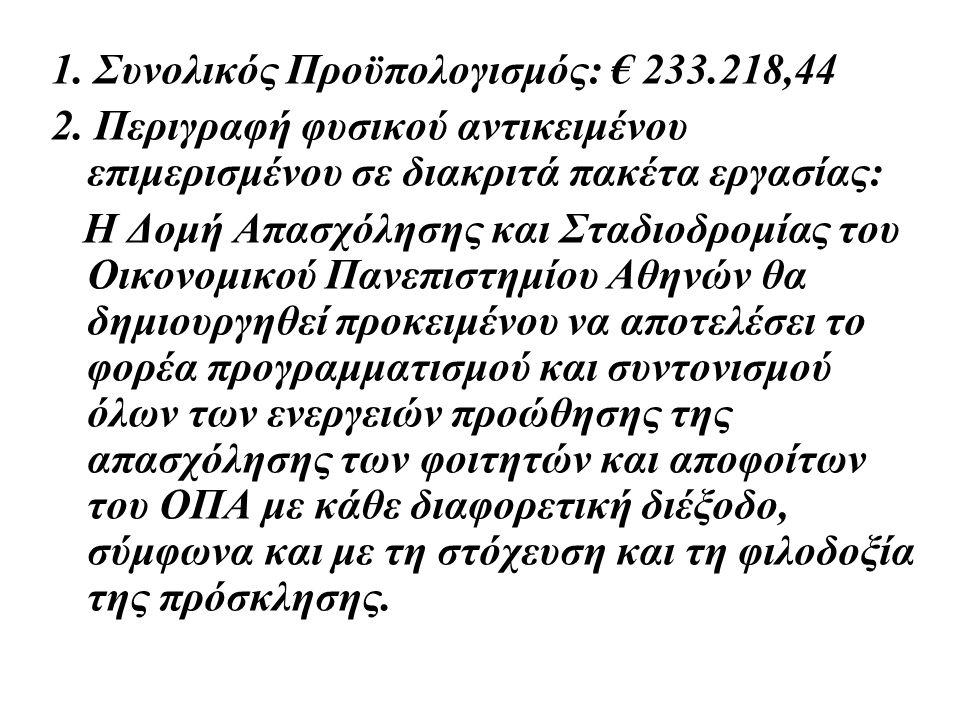1. Συνολικός Προϋπολογισμός: € 233.218,44