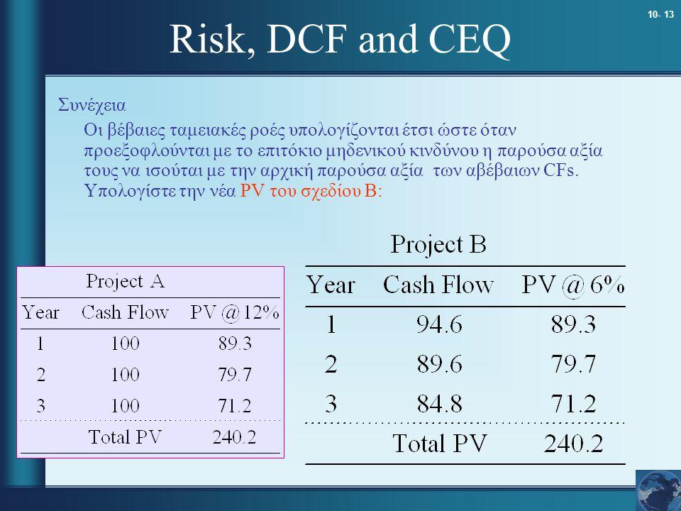 Risk, DCF and CEQ Συνέχεια