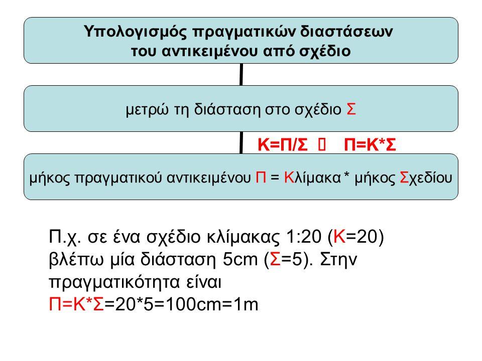 Κ=Π/Σ π Π=Κ*Σ Π.χ. σε ένα σχέδιο κλίμακας 1:20 (Κ=20) βλέπω μία διάσταση 5cm (Σ=5).
