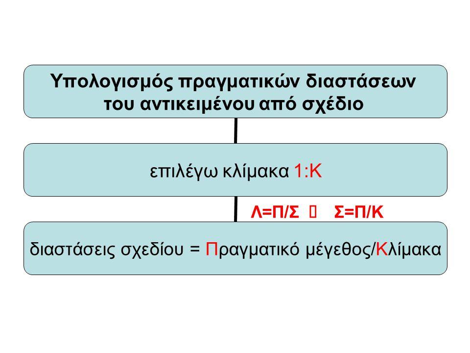 Λ=Π/Σ π Σ=Π/Κ