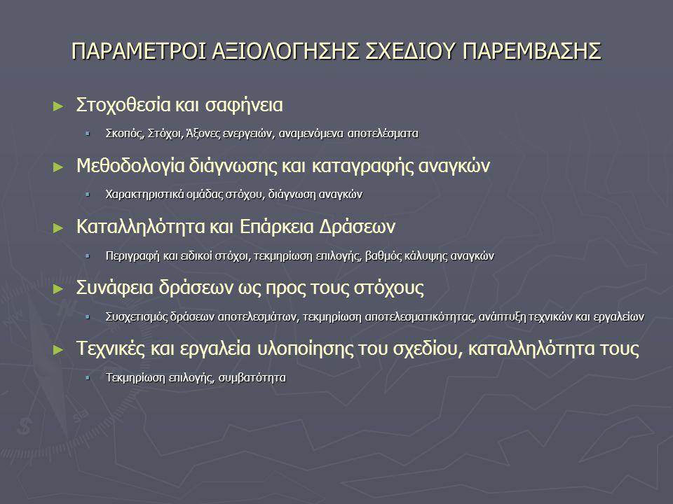 ΠΑΡΑΜΕΤΡΟΙ ΑΞΙΟΛΟΓΗΣΗΣ ΣΧΕΔΙΟΥ ΠΑΡΕΜΒΑΣΗΣ