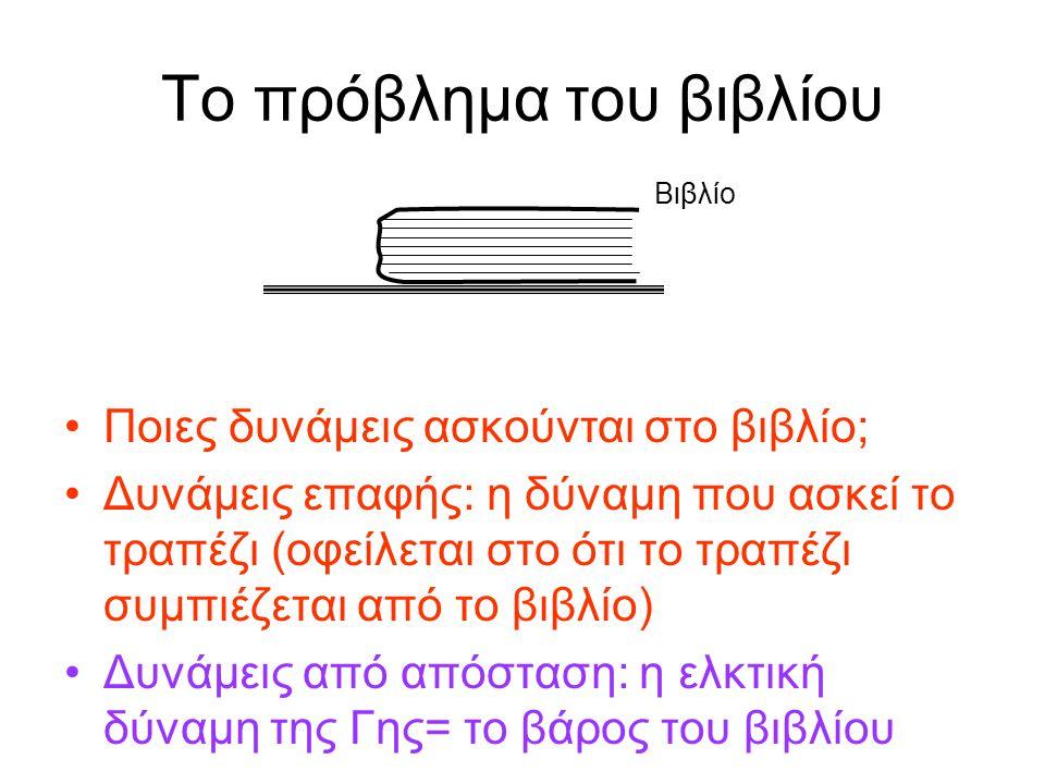 Το πρόβλημα του βιβλίου