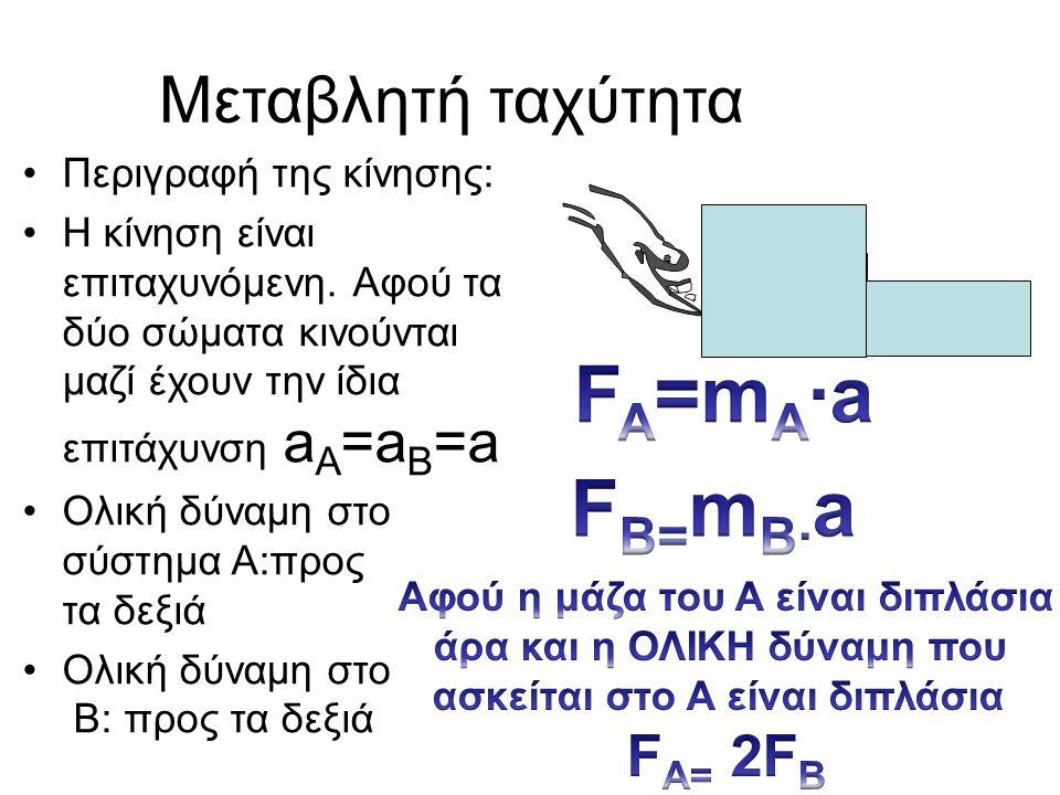 FA=mA·a FΒ=mΒ·a Μεταβλητή ταχύτητα FΑ= 2FΒ Περιγραφή της κίνησης: