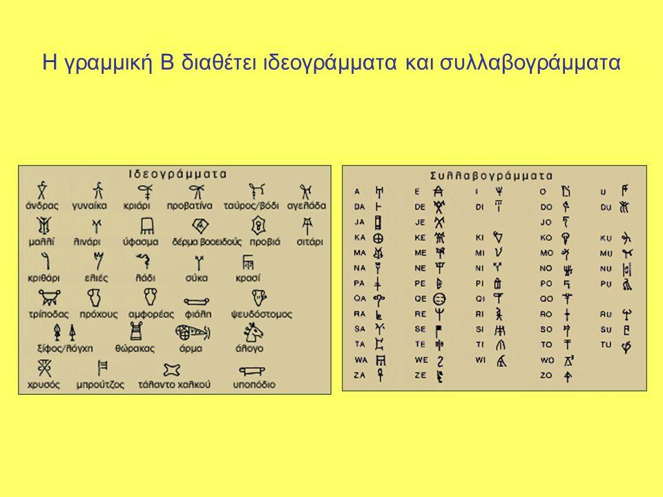 Η γραμμική Β διαθέτει ιδεογράμματα και συλλαβογράμματα
