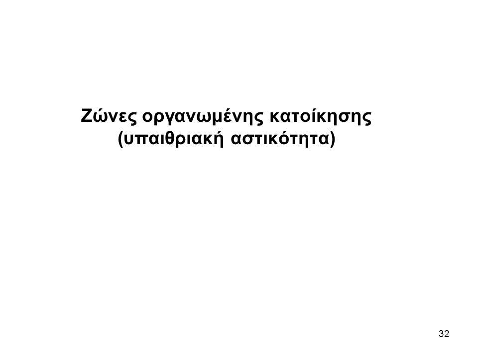 Ζώνες οργανωμένης κατοίκησης (υπαιθριακή αστικότητα)