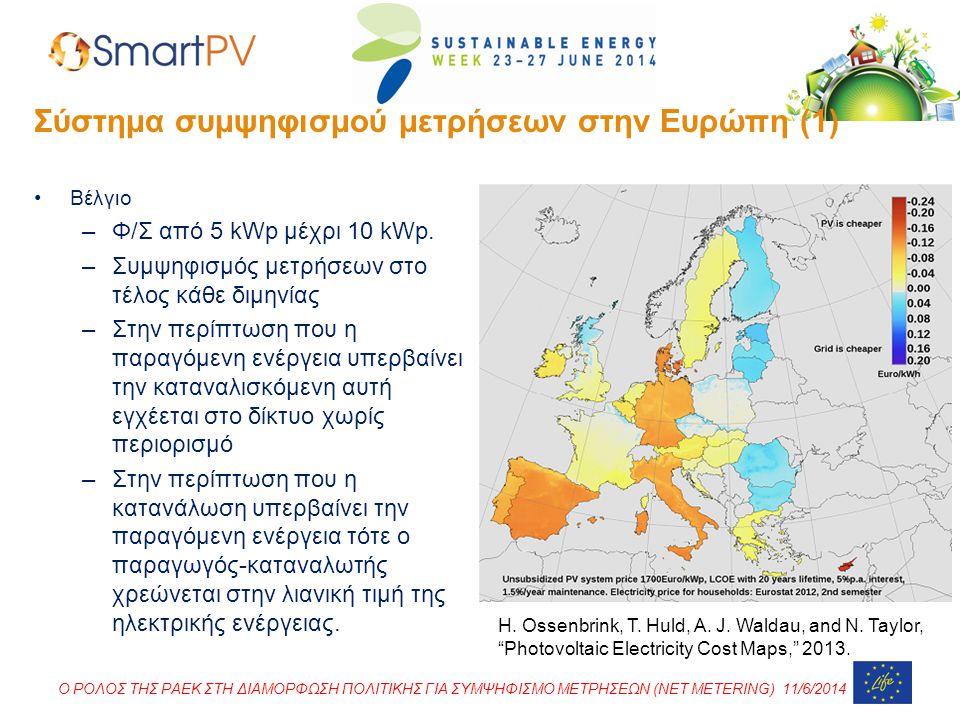 Σύστημα συμψηφισμού μετρήσεων στην Ευρώπη (1)