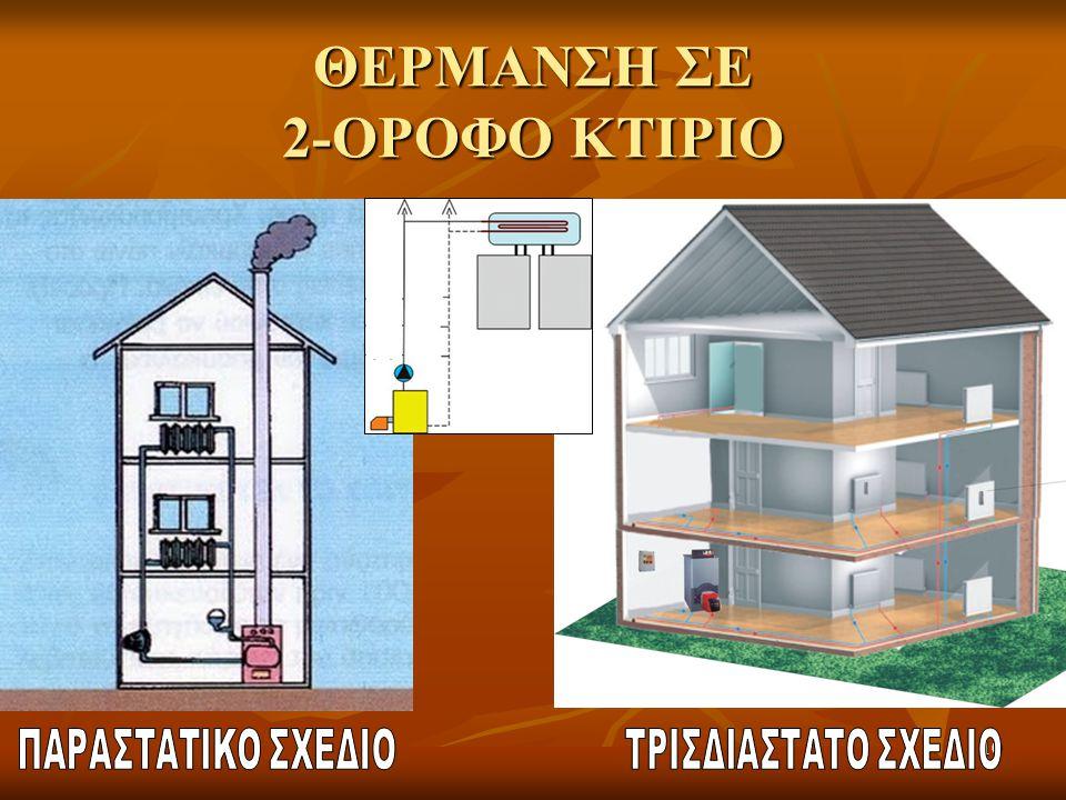 ΘΕΡΜΑΝΣΗ ΣΕ 2-ΟΡΟΦΟ ΚΤΙΡΙΟ