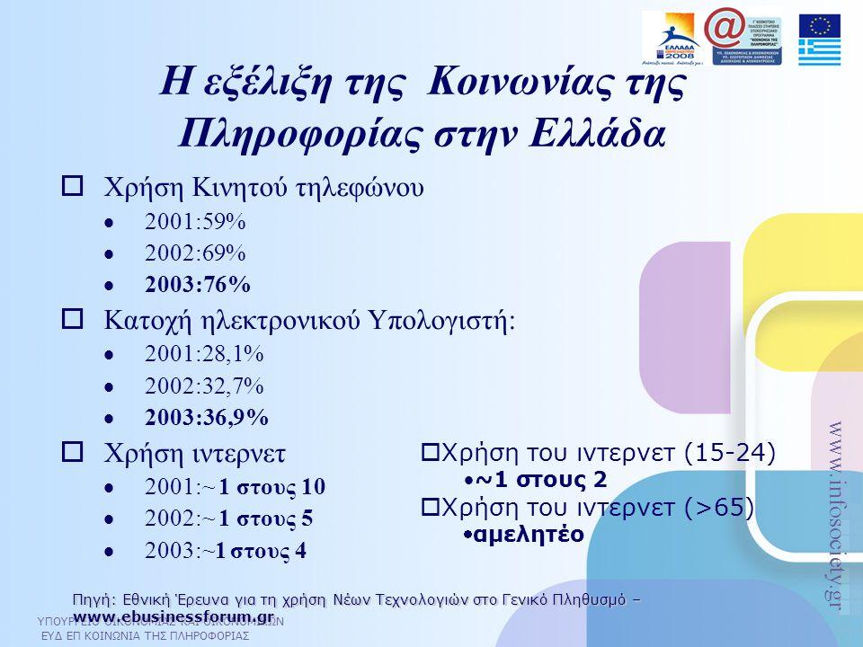 Η εξέλιξη της Κοινωνίας της Πληροφορίας στην Ελλάδα
