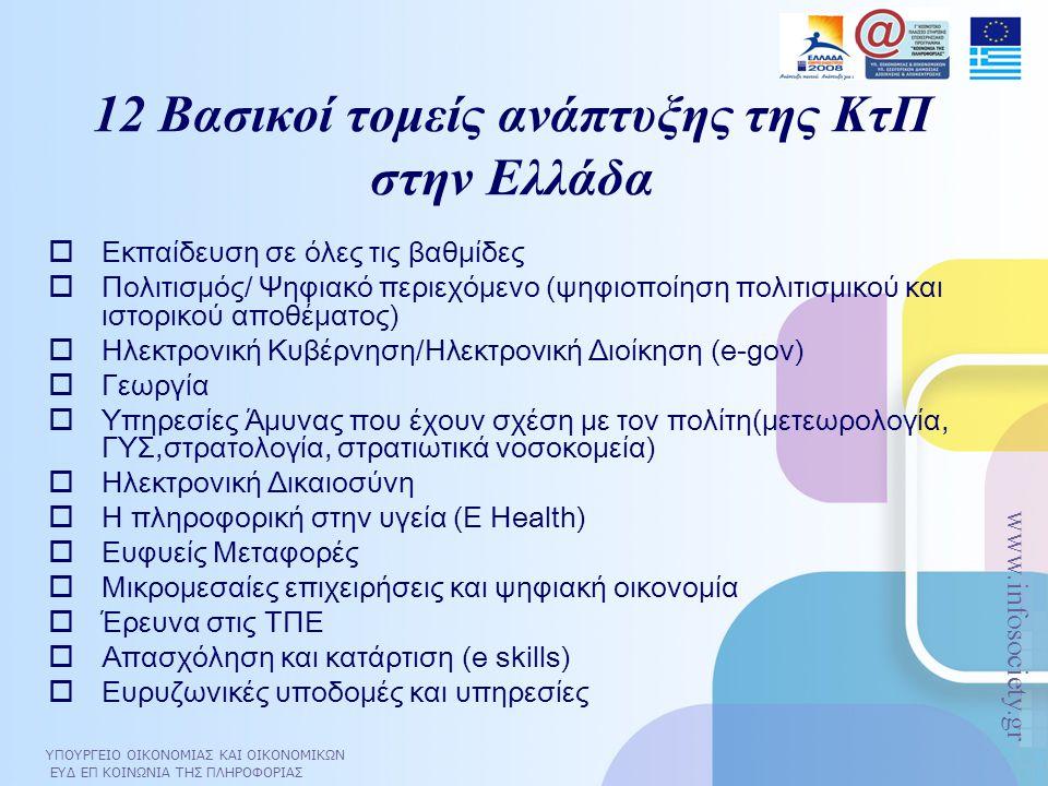12 Βασικοί τομείς ανάπτυξης της ΚτΠ στην Ελλάδα