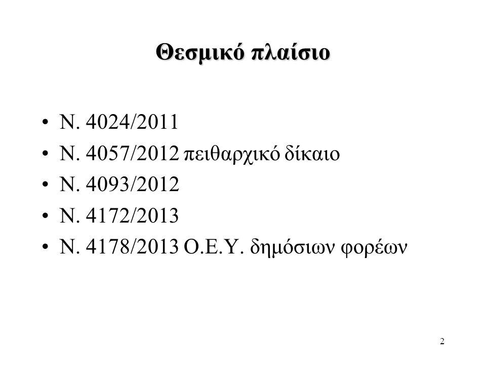 Θεσμικό πλαίσιο Ν. 4024/2011 Ν. 4057/2012 πειθαρχικό δίκαιο