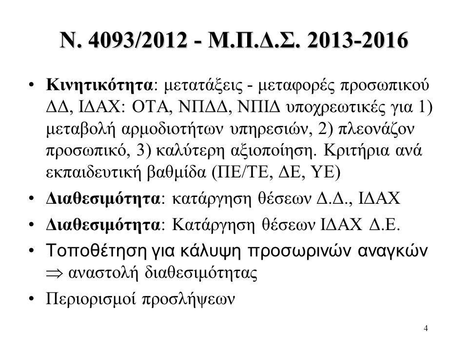 Ν. 4093/2012 - Μ.Π.Δ.Σ. 2013-2016