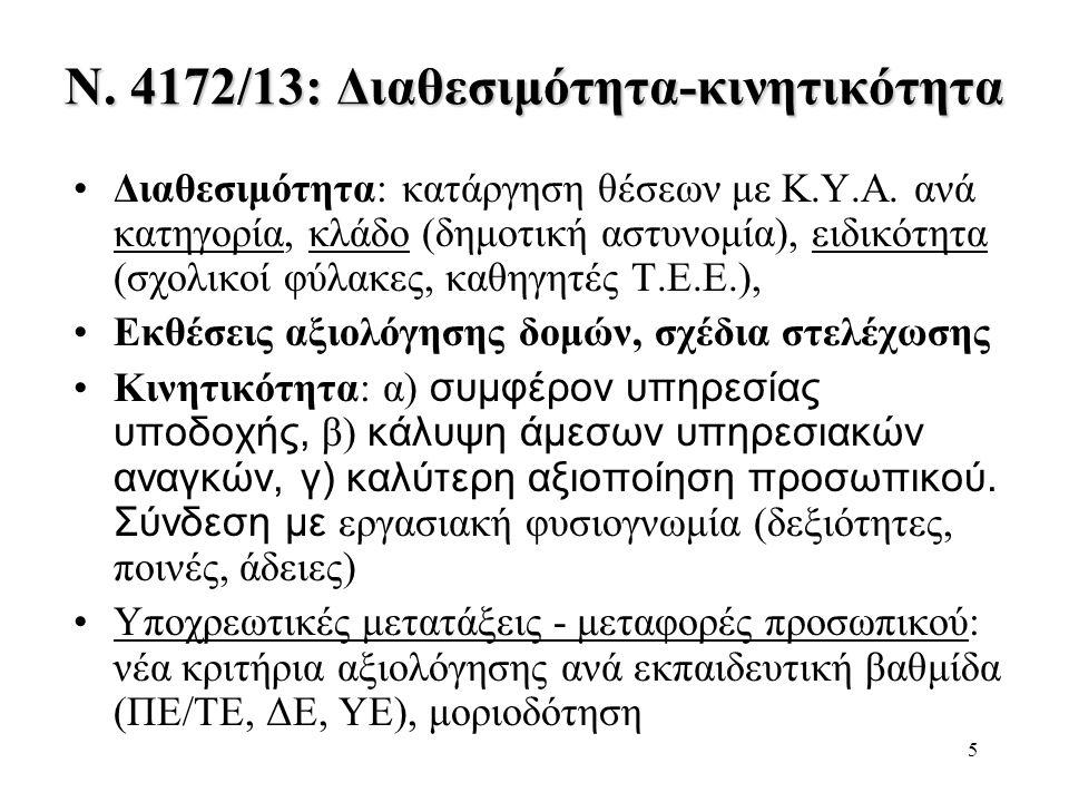 Ν. 4172/13: Διαθεσιμότητα-κινητικότητα