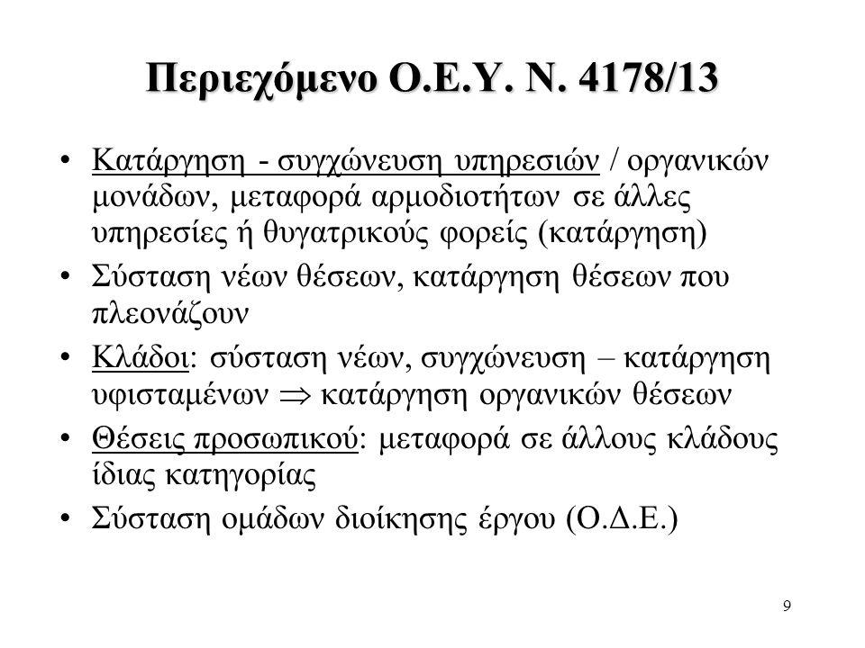 Περιεχόμενο Ο.Ε.Υ. Ν. 4178/13