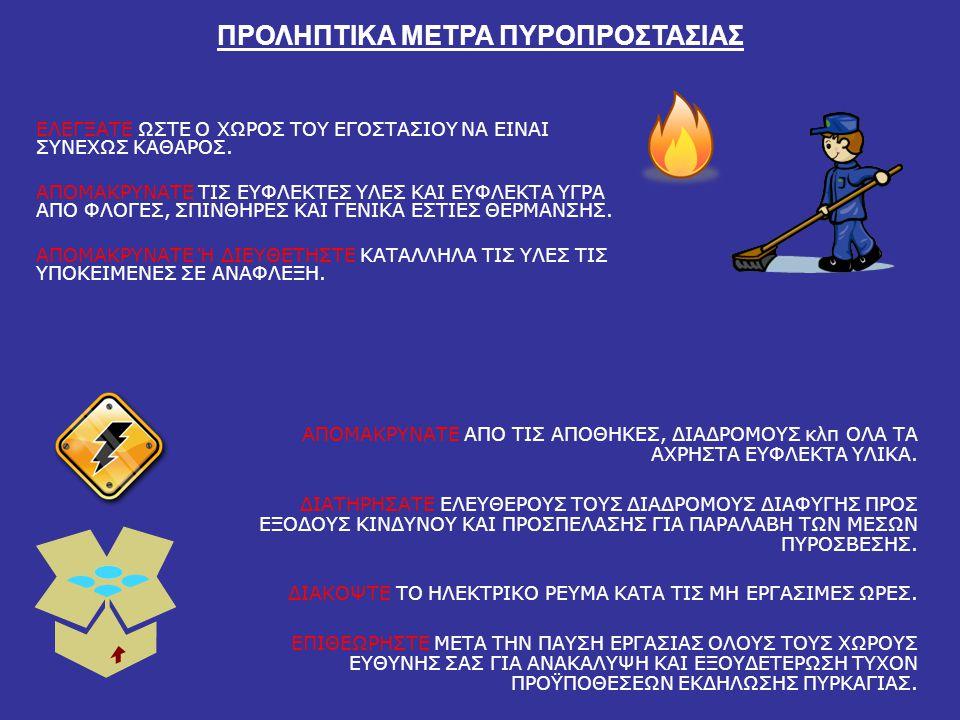 ΠΡΟΛΗΠΤΙΚΑ ΜΕΤΡΑ ΠΥΡΟΠΡΟΣΤΑΣΙΑΣ