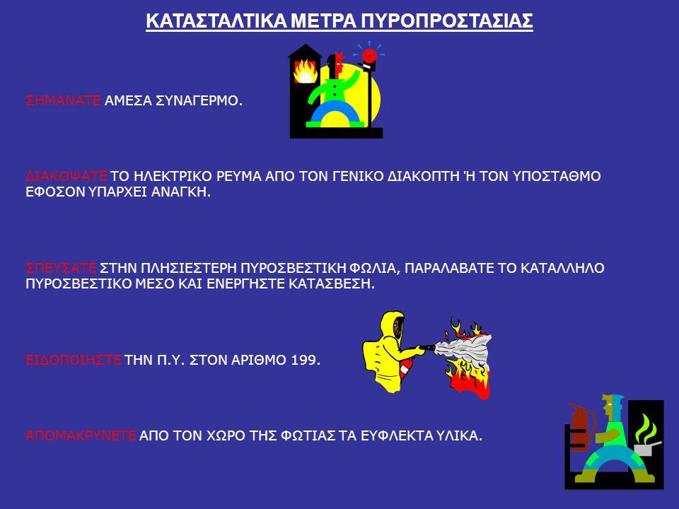 ΚΑΤΑΣΤΑΛΤΙΚΑ ΜΕΤΡΑ ΠΥΡΟΠΡΟΣΤΑΣΙΑΣ