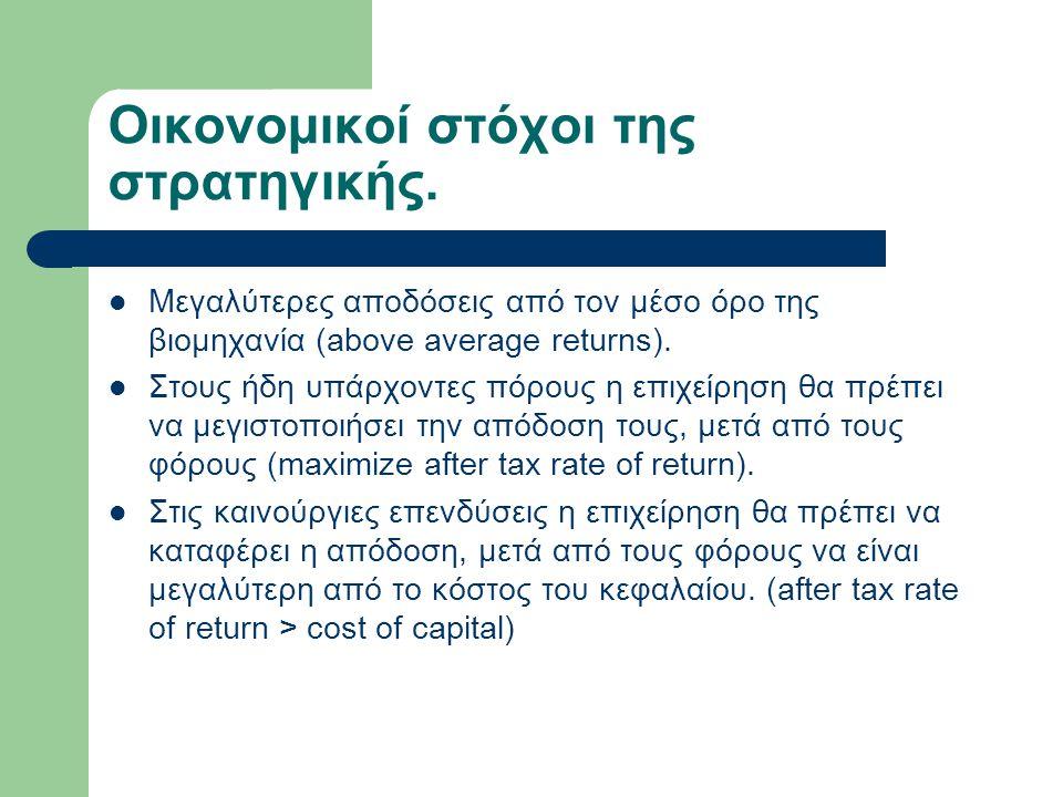 Οικονομικοί στόχοι της στρατηγικής.