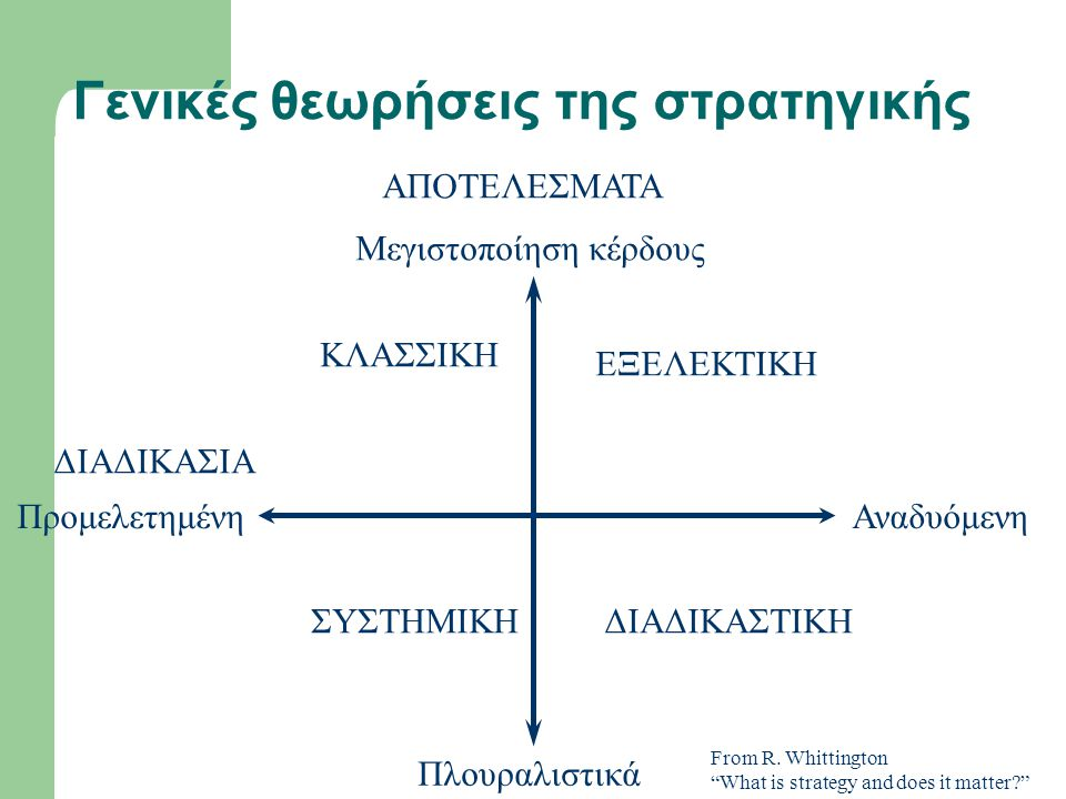 Γενικές θεωρήσεις της στρατηγικής