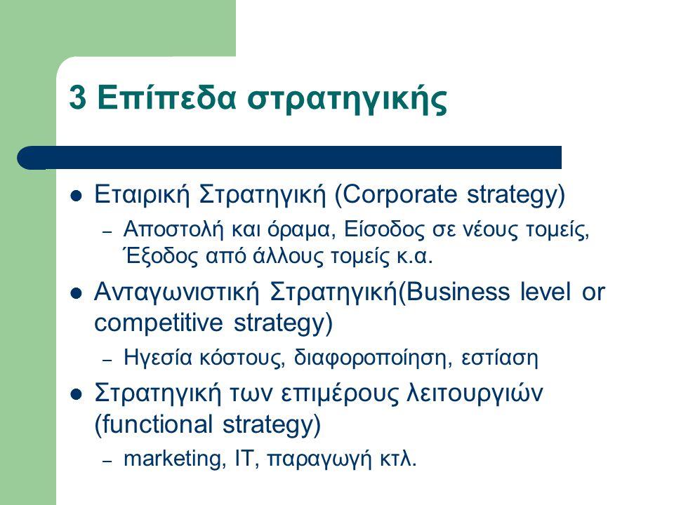 3 Επίπεδα στρατηγικής Εταιρική Στρατηγική (Corporate strategy)