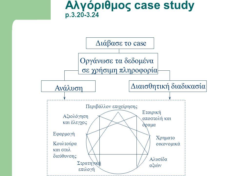 Αλγόριθμος case study p.3.20-3.24