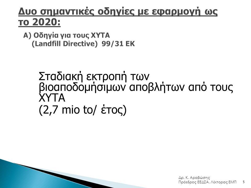 Α) Οδηγία για τους ΧΥΤΑ (Landfill Directive) 99/31 ΕΚ