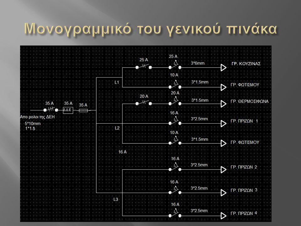 Μονογραμμικό του γενικού πινάκα