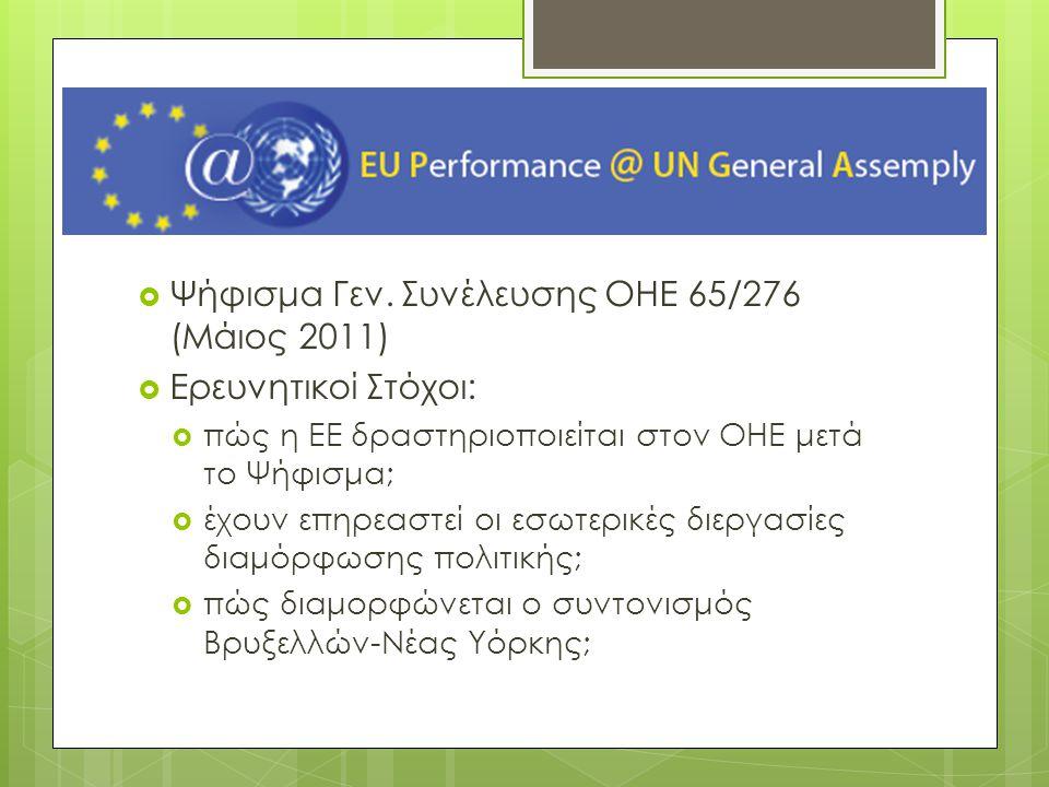 Ψήφισμα Γεν. Συνέλευσης ΟΗΕ 65/276 (Μάιος 2011) Ερευνητικοί Στόχοι: