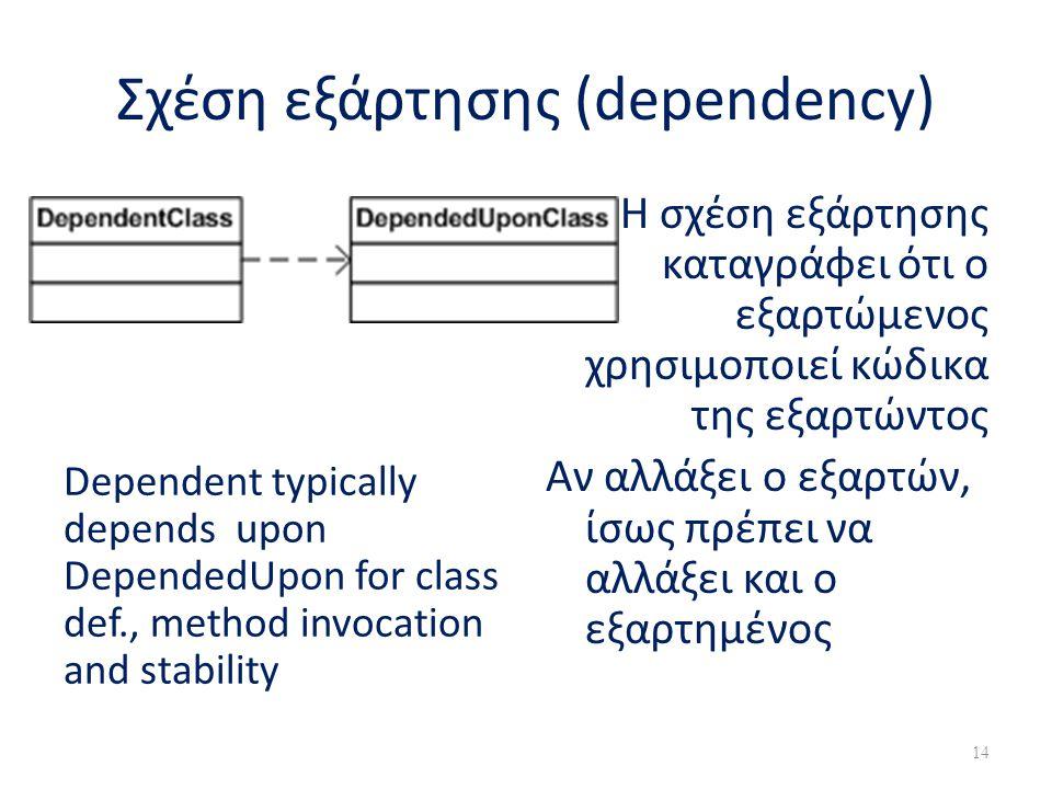 Σχέση εξάρτησης (dependency)