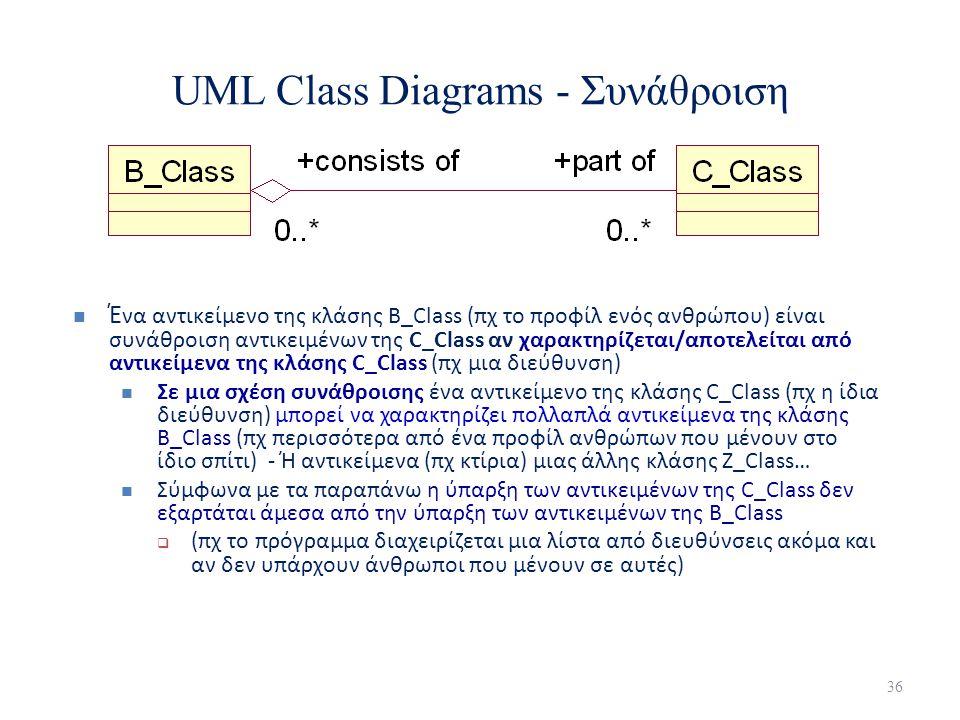 UML Class Diagrams - Συνάθροιση