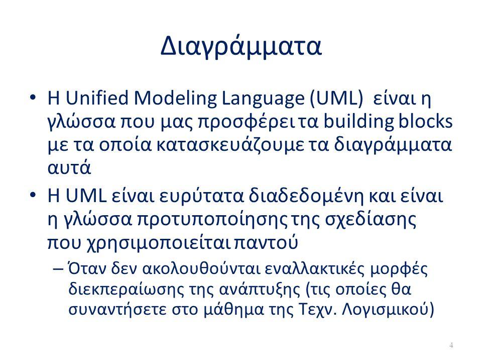 Διαγράμματα Η Unified Modeling Language (UML) είναι η γλώσσα που μας προσφέρει τα building blocks με τα οποία κατασκευάζουμε τα διαγράμματα αυτά.