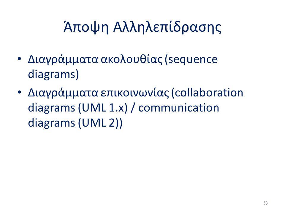Άποψη Αλληλεπίδρασης Διαγράμματα ακολουθίας (sequence diagrams)