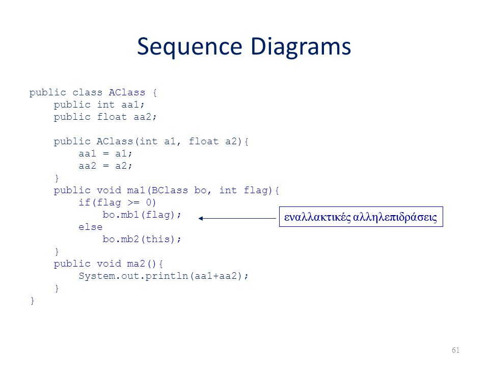 Sequence Diagrams εναλλακτικές αλληλεπιδράσεις