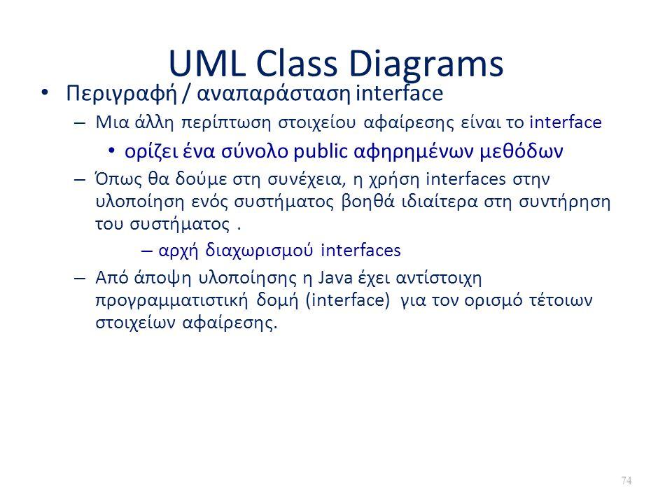 UML Class Diagrams Περιγραφή / αναπαράσταση interface