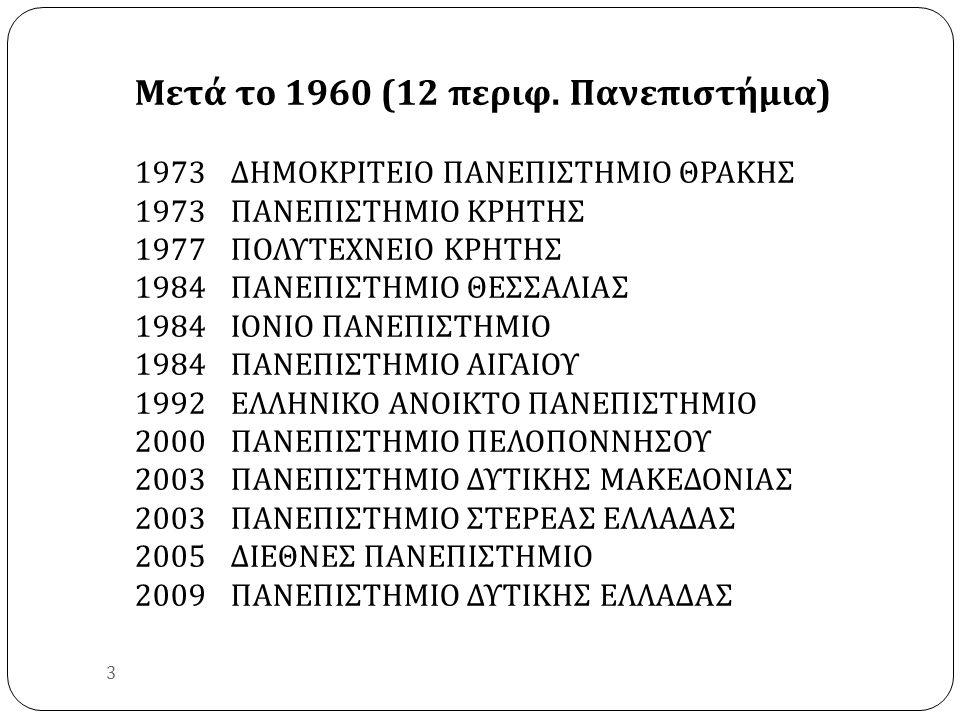 Μετά το 1960 (12 περιφ. Πανεπιστήμια)