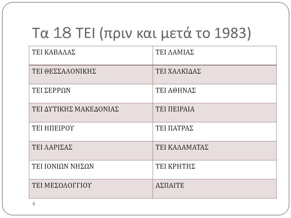 Τα 18 ΤΕΙ (πριν και μετά το 1983)