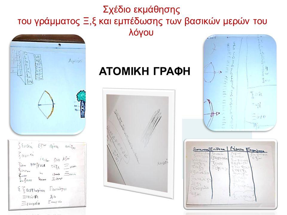 Σχέδιο εκμάθησης του γράμματος Ξ,ξ και εμπέδωσης των βασικών μερών του λόγου