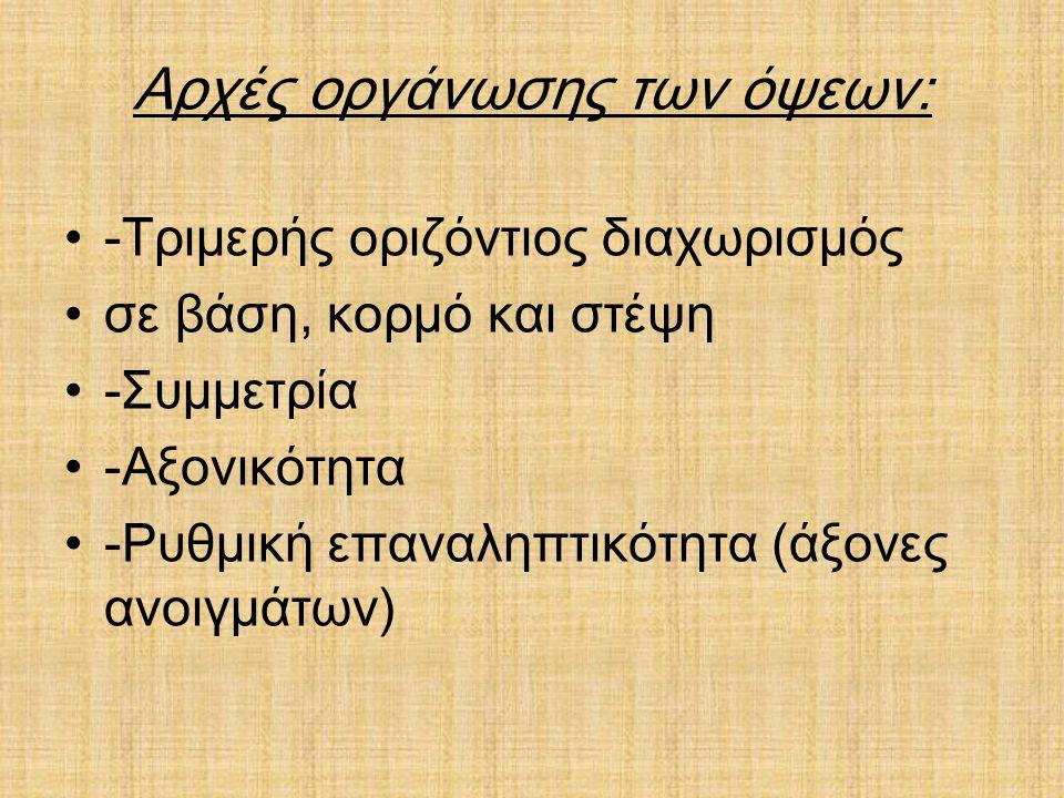 Αρχές οργάνωσης των όψεων: